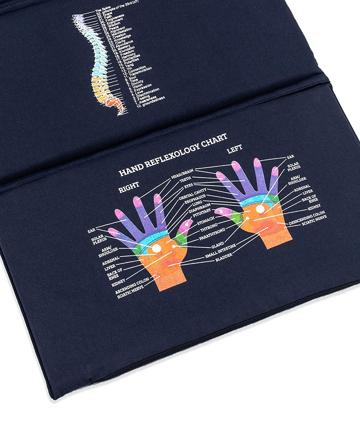 Neck teal Back Relieves Stress and Sciatic Pain Acupressure Spike Reflexology Mat Natural Linen Cotton Mini Mat and Pillow Set Spikes for life Back and Neck Pain Relief