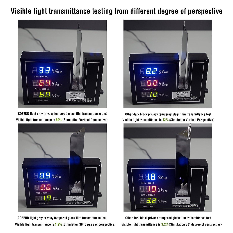 Protector de pantalla de cristal templado para iPhone, antiespías, sin interferencias visuales, muy suave, ultrafino, 2 formas, 180º: Amazon.es: Electrónica