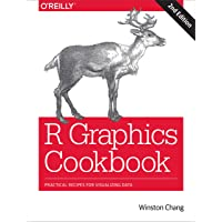 R Graphics Cookbook 2e: Practical Recipes for Visualizing Data