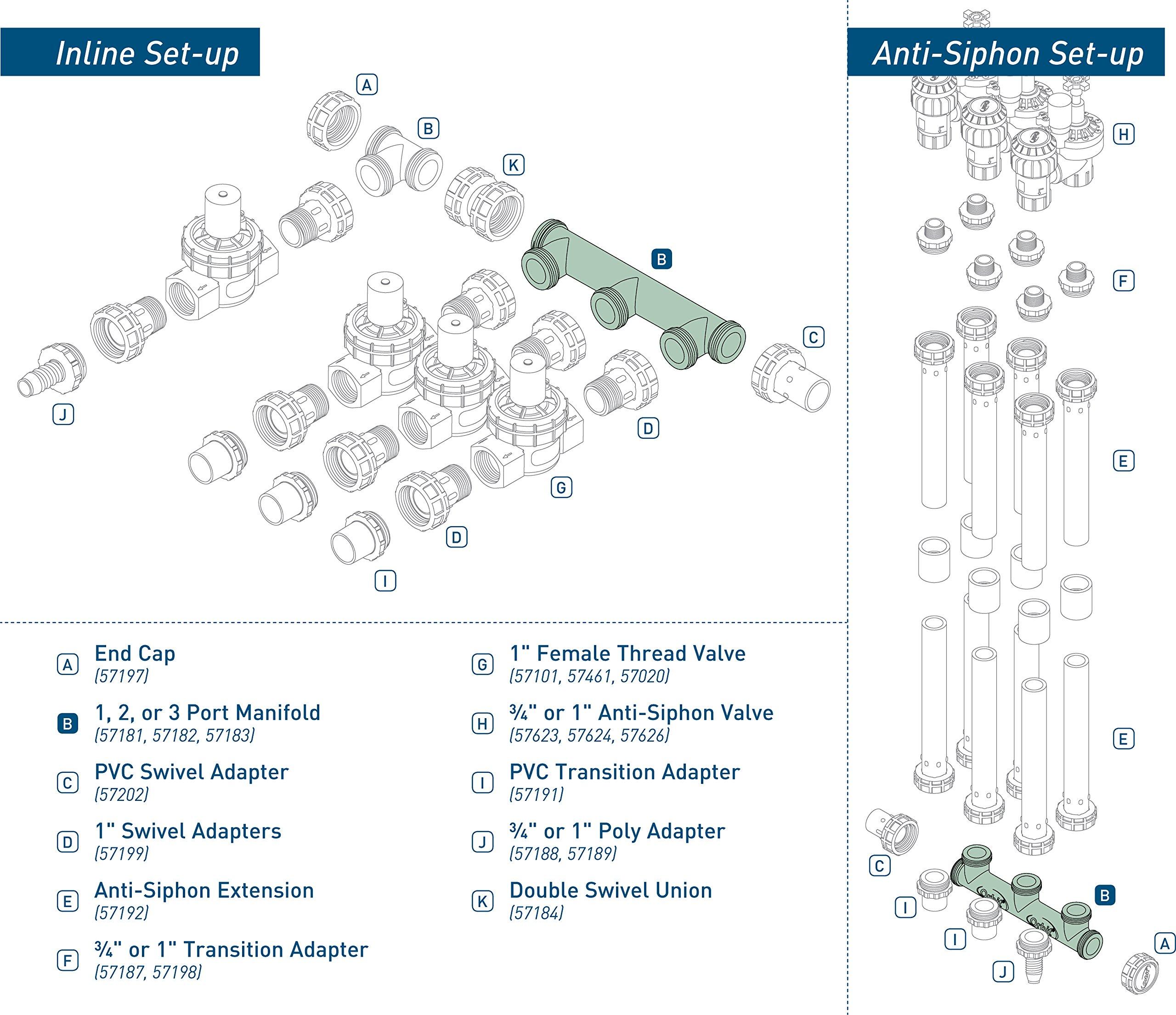 Orbit 57183 3-Port Manifold Irrigation System