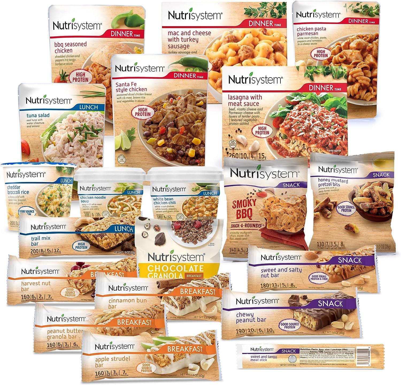 dieta nutrisystem en espa ol