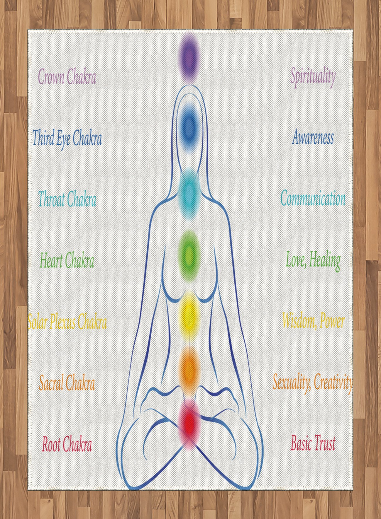 Yoga Area Rug by Ambesonne, Seven Main Chakras and Their Meanings Woman Figure in Lotus Pose Inner Peace Energy, Flat Woven Accent Rug for Living Room Bedroom Dining Room, 5.2 x 7.5 FT, Multicolor