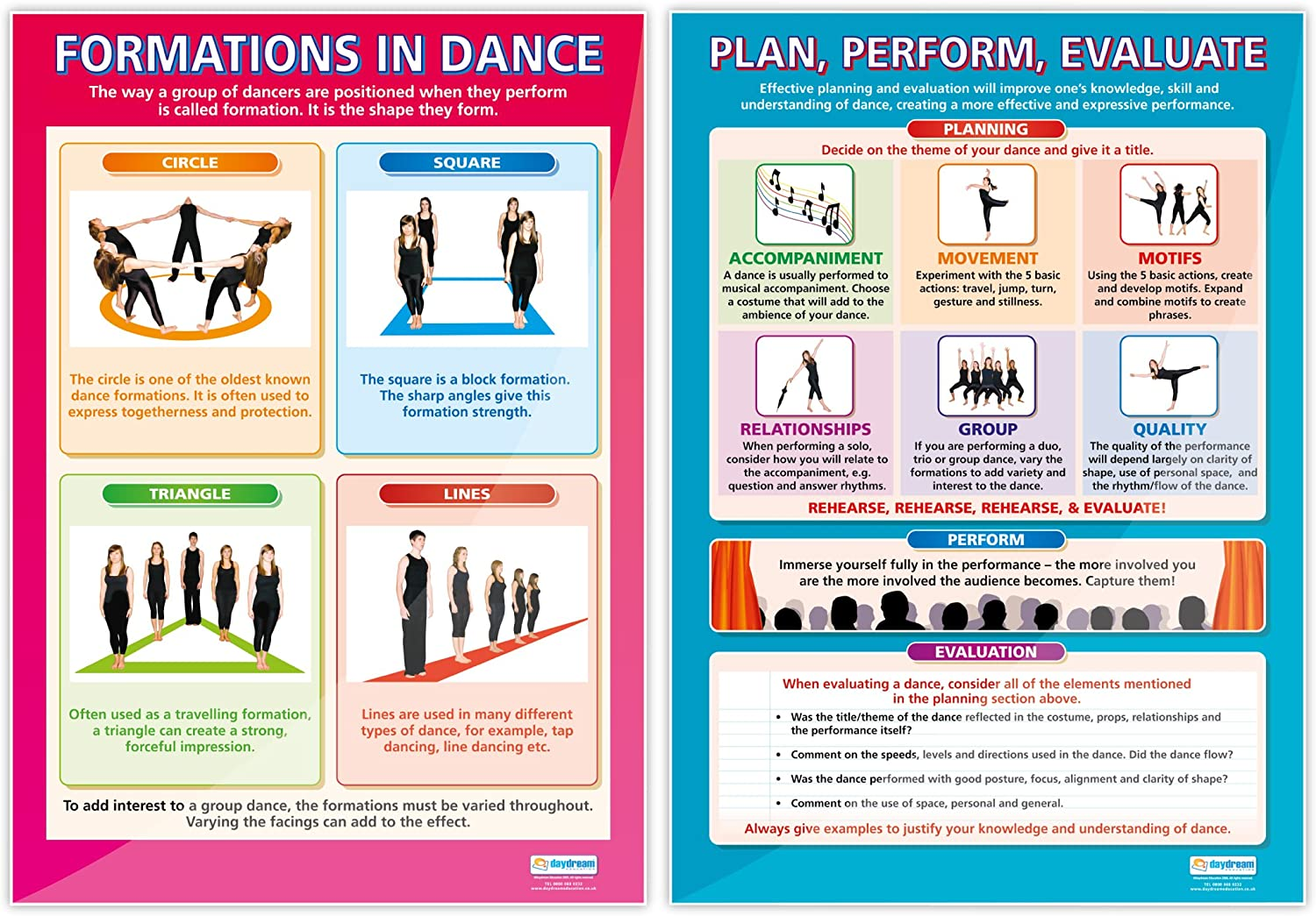 Education Charts by Daydream Education Set of 8 Gloss Paper measuring 850mm x 594mm Dance Posters | Dance School Posters A1 Dance Posters