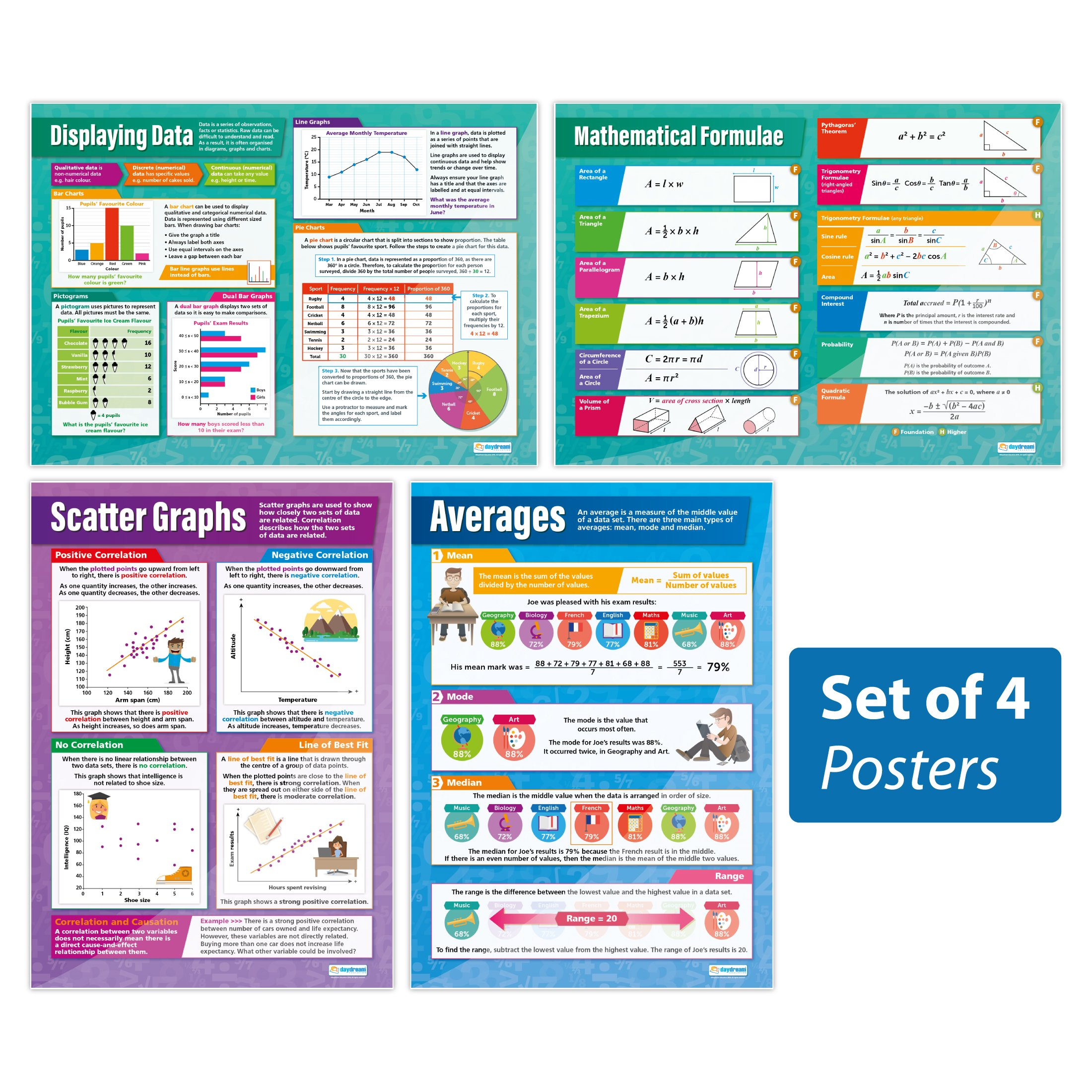 """Probability and Statistics - Set of 4 