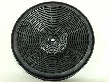 Filter dunstabzugshaube kohle aktiv cuciba mod typ f turboair