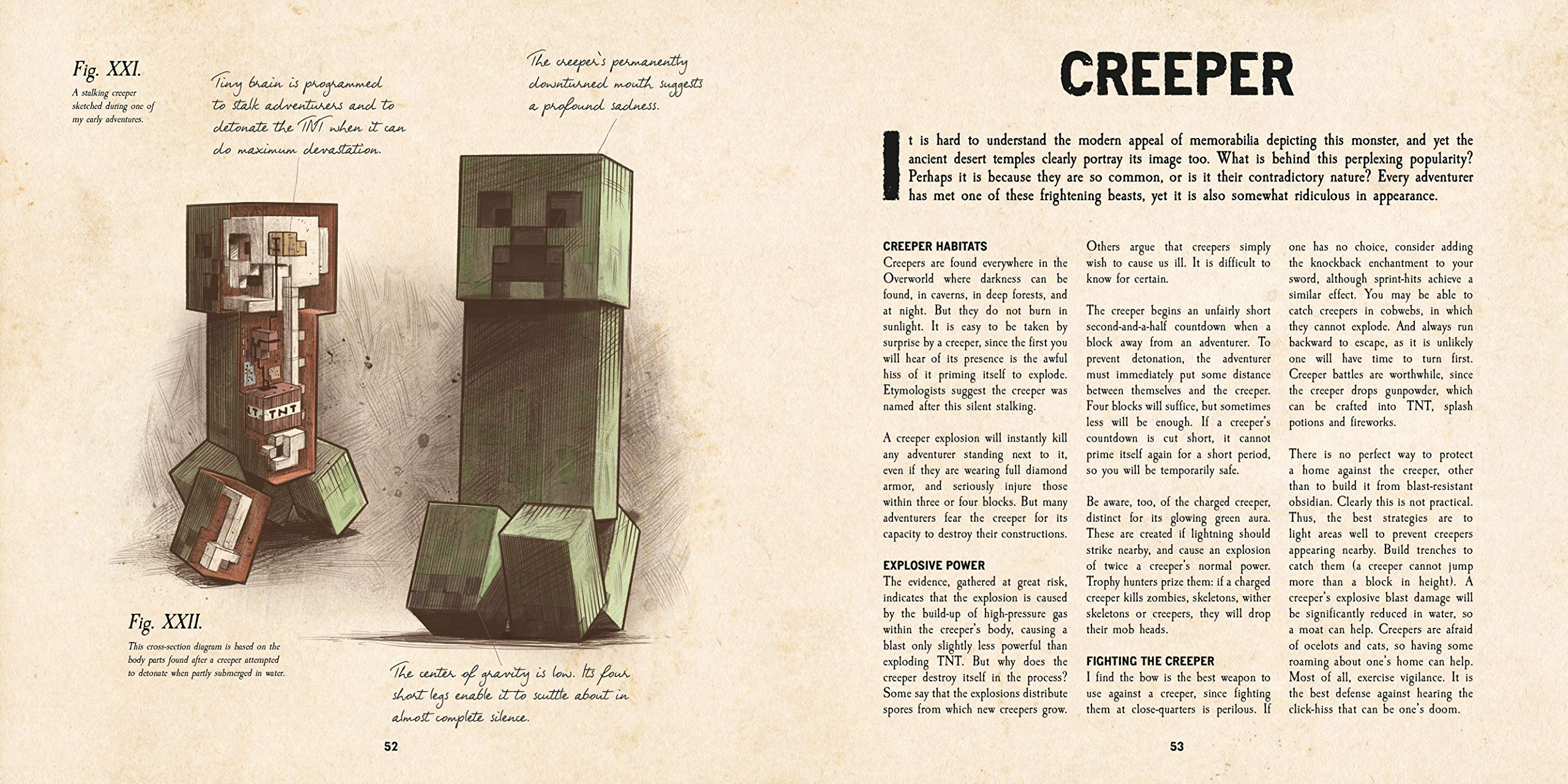 Minecraft: Mobestiary: Mojang Ab, The Official Minecraft