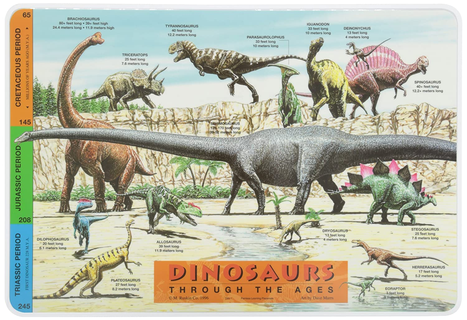 Painless Learning Dinosaurs Placemat