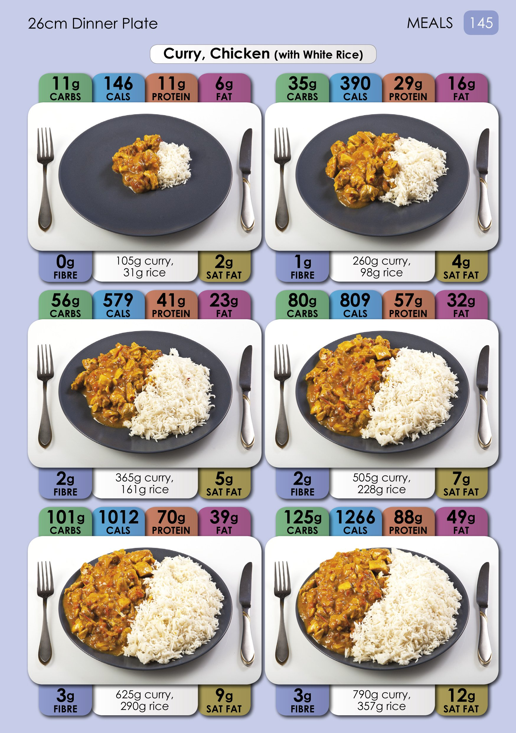 Best Choice Chinese Food Calories