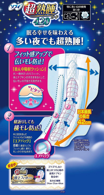 Sofy Sanitary Napkin Ultra-deep Sleep Guard Wide 420 10p by unicharm: Health & Personal Care