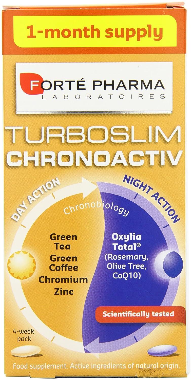 Turboslim Alpha: reviews. Best diet pills 88