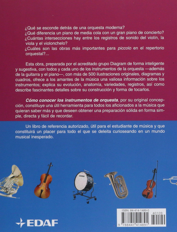 Como Conocer Los Instrumentos D Orquesta Manuales de Música: Amazon.es: Diagram Group Diagram Group, M., Mercedes Baker: Libros