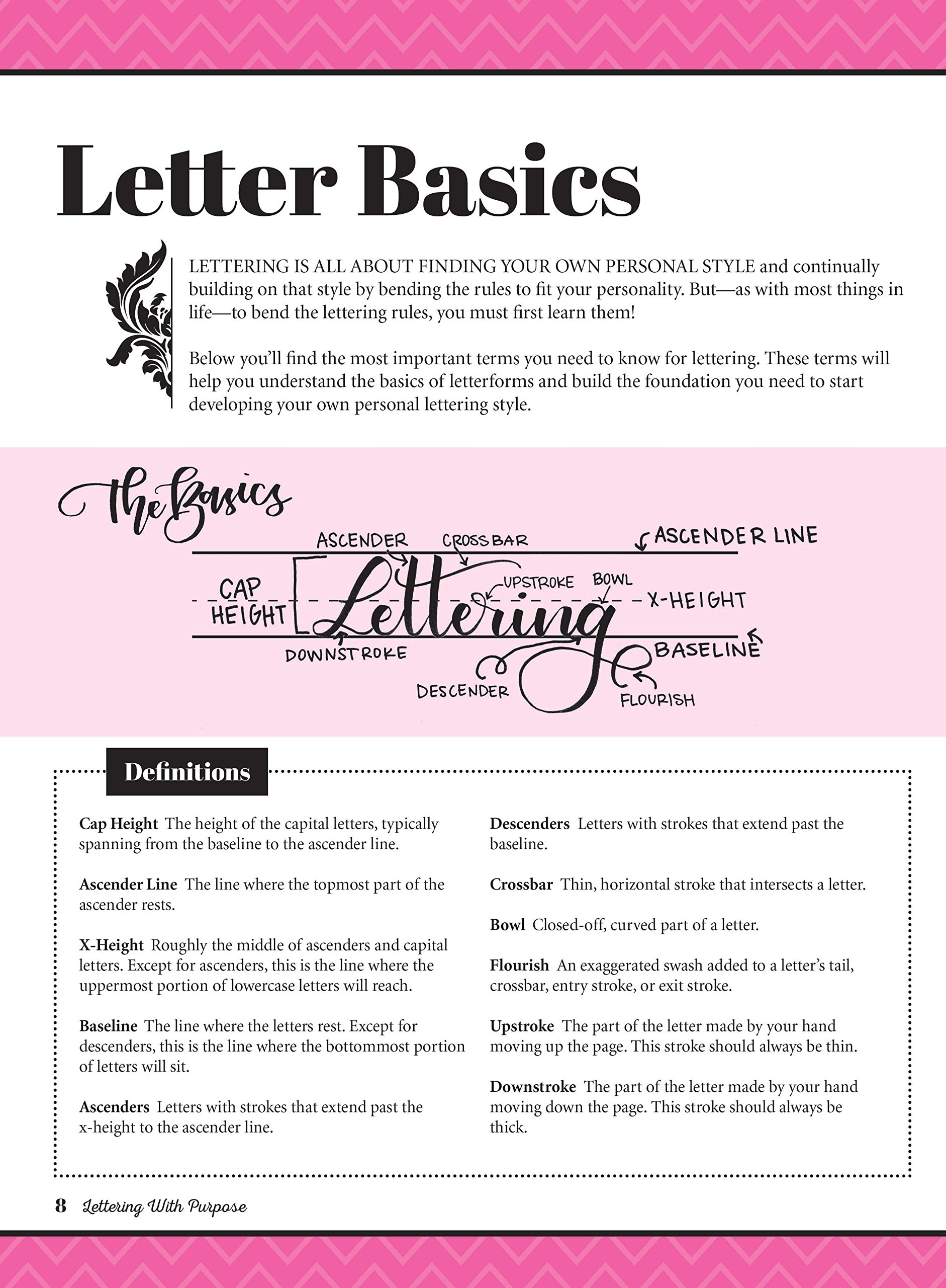 Lettering With Purpose: Creative Techniques And Prompts For Making  Meaningful, Inspirational Hand Lettered Art: Brittany Luiz: 9781633223424:  Amazon.com: ...