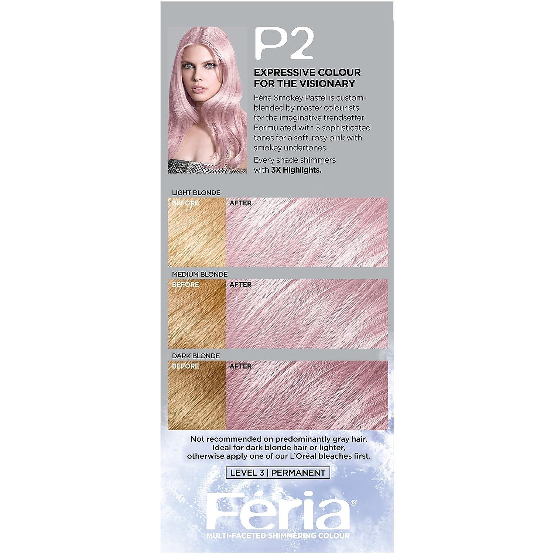 маска для волос luxury blond купить розовый