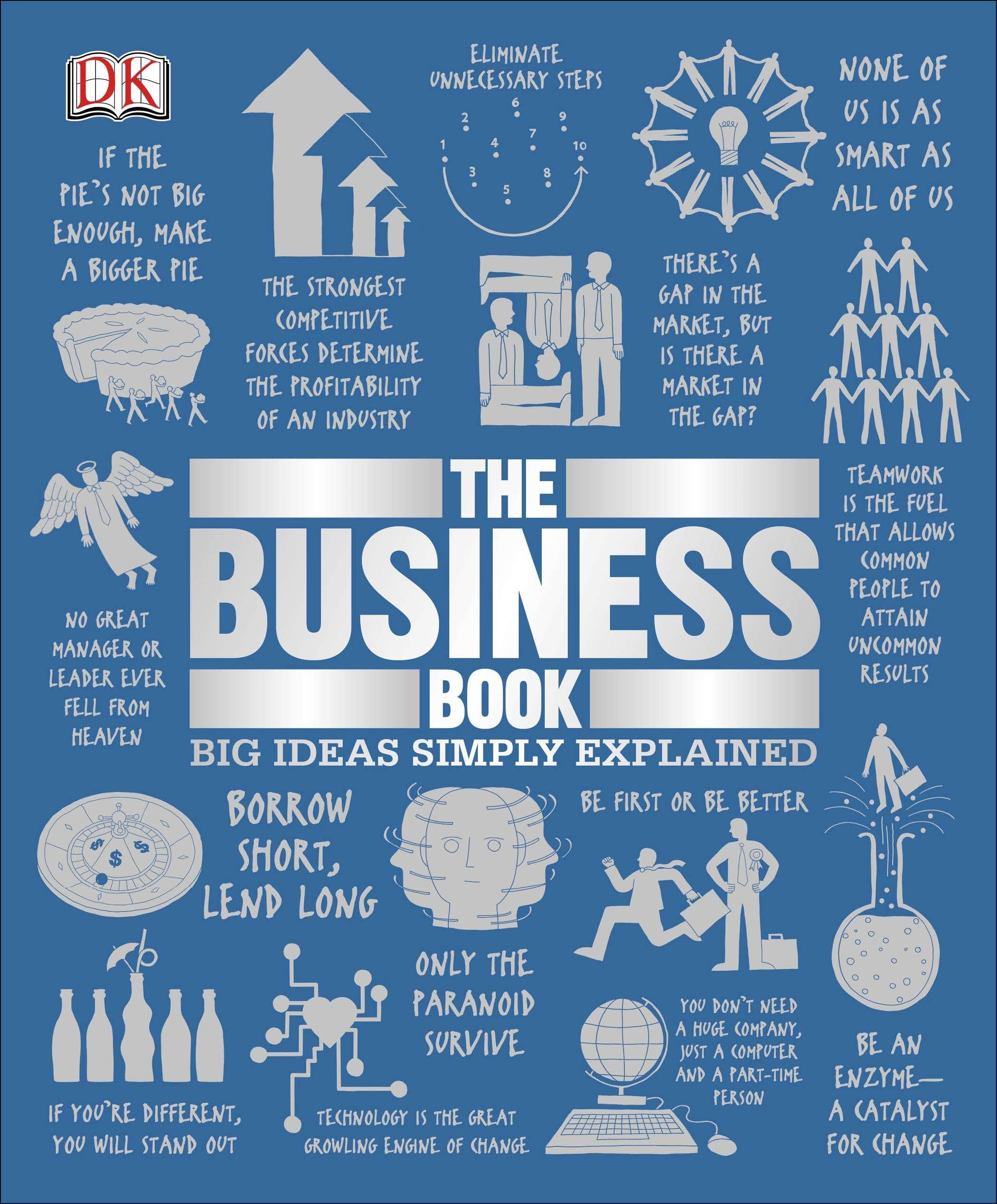 The Business Book Big Ideas Simply Explained Pdf