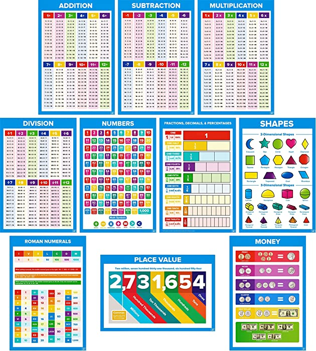 Educational Math Posters for Kids | Perfect for Children & Elementary Classrooms | Set of 10 Includes Addition, Subtraction, Multiplication, Division, Numbers, Shapes, Fractions, Place Value, And More | Size 13x18