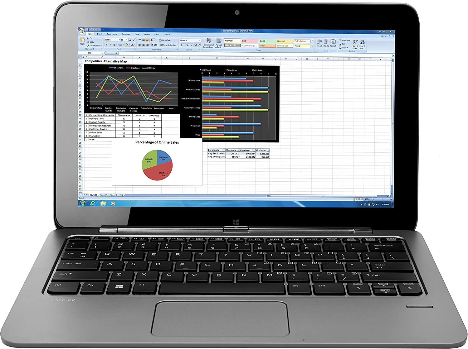 "HP Elite x2 1011 G1 Ultrabook/Tablet - 11.6"" - BrightView, in-Plane Switching (IPS) Technology - Wireless LAN - Intel L8D66UT#ABA"