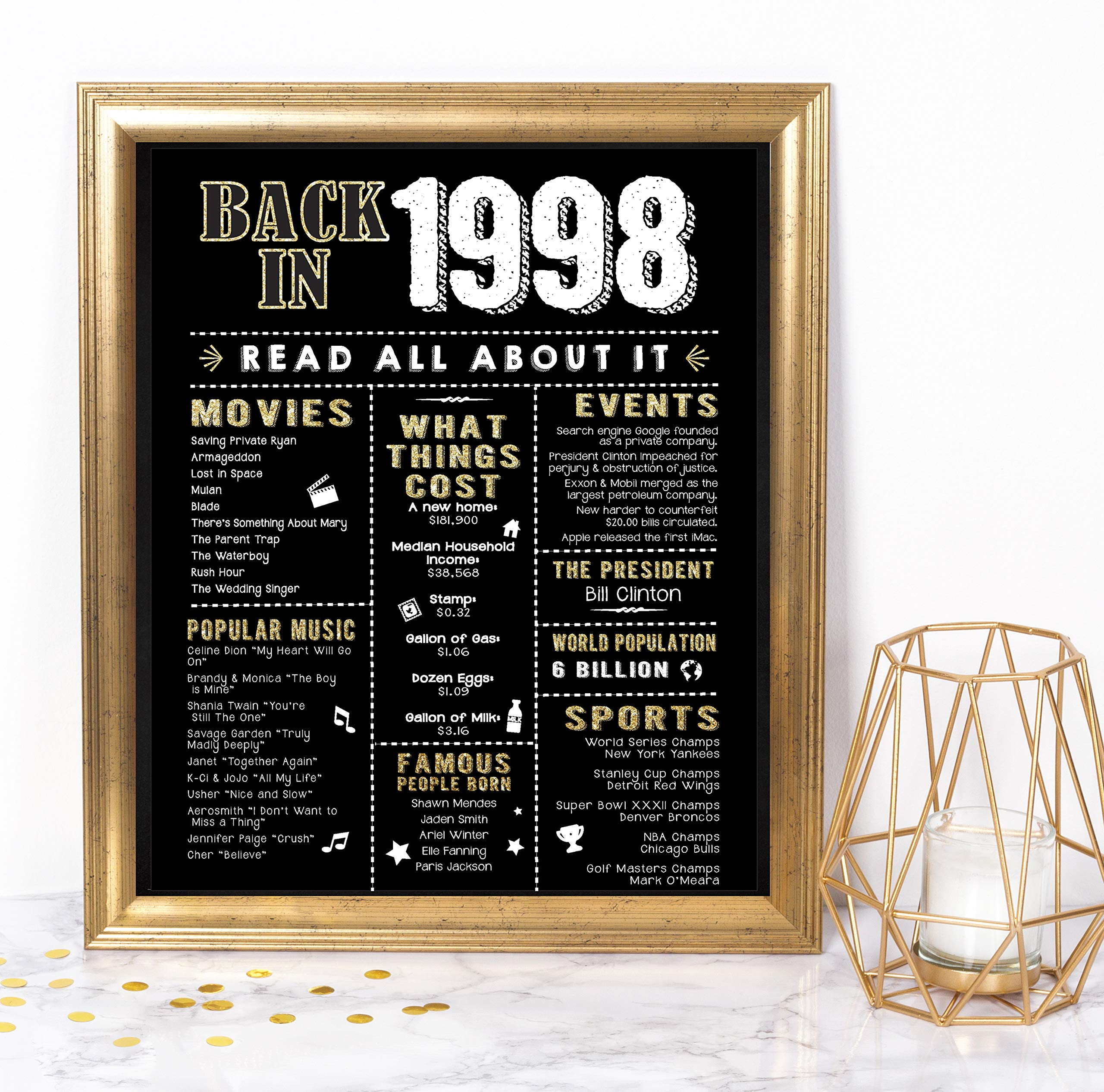 Katie Doodle 21st Birthday Decorations Gifts for Her or Him | Includes 8x10 Back-in-1998 Sign [Unframed], BD021, Black/Gold by Katie Doodle