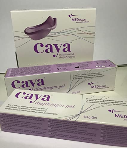Uso del diafragma anticonceptivo