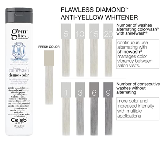 Flawless Diamond Gemlites