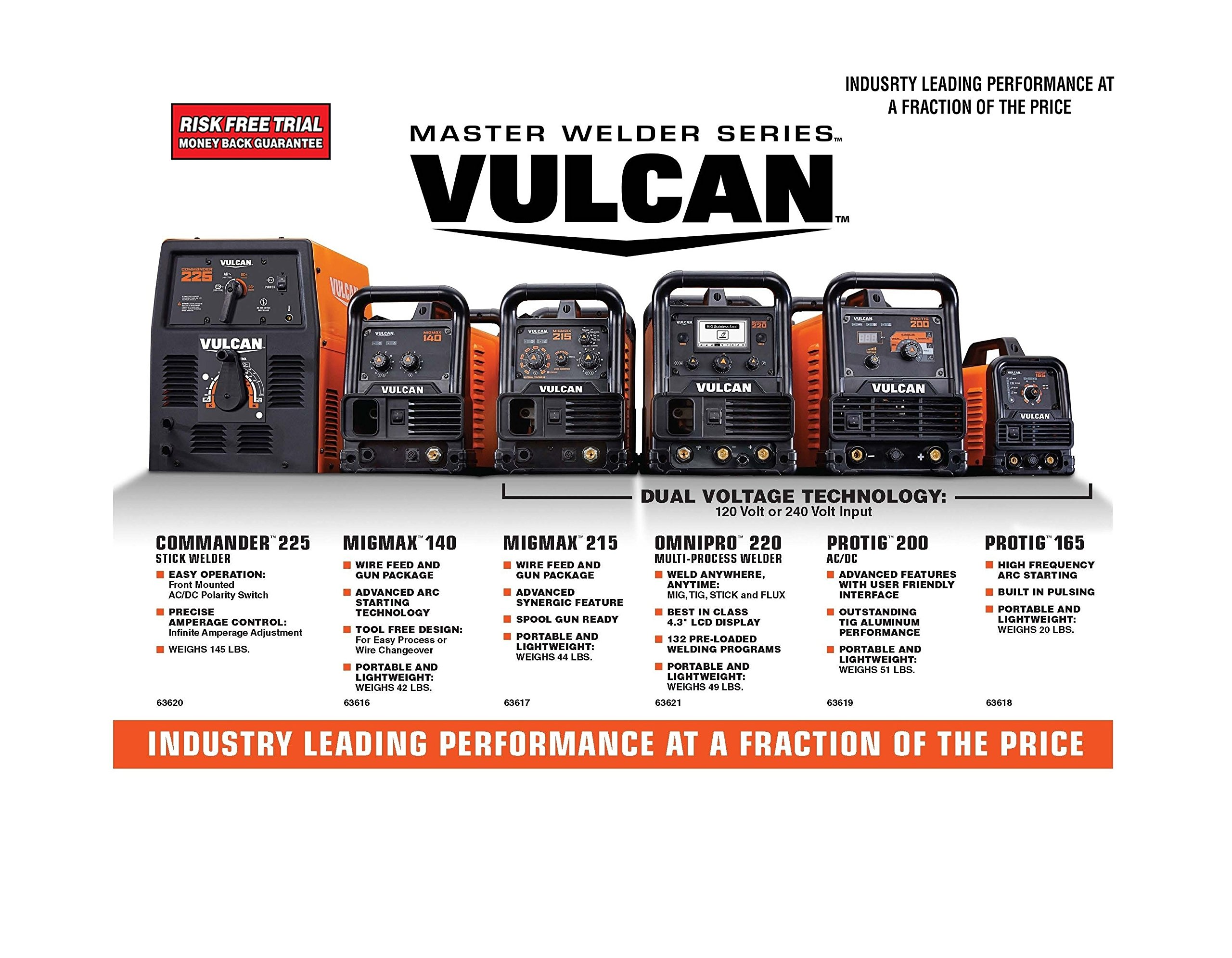 Vulcan OmniPro 220 Multiprocess Welder with 120/240 Volt Input by Vulcan (Image #5)