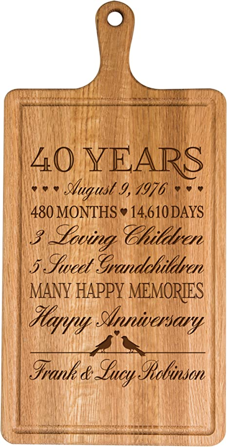 Amazon Com Personalized 40th Year Anniversary Gift For Him Her Wife Husband Couple Cheese Cutting Board Customized With Year Established Dates To Remember For Wedding Gift Ideas By Lifesong Milestones Kitchen Dining