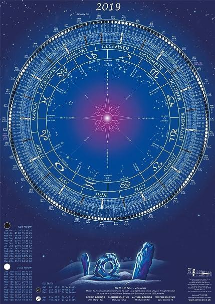 Calendrier Lunaire Notre Temps 2019.Lune Calendrier Lunaire Phase Poster 2019