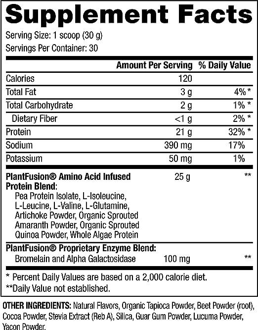 Amazon.com: Suplemento de dieta de Plant Fusion, SP91/26 2 ...