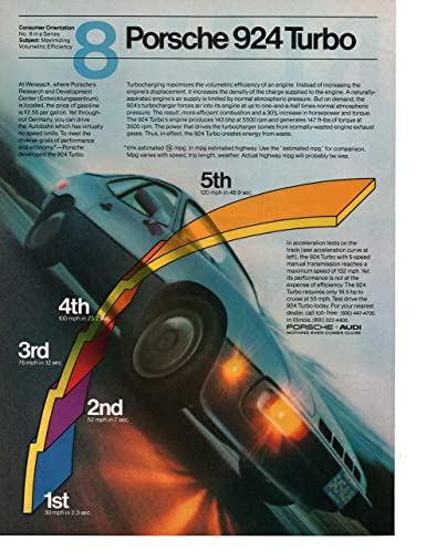 Magazine Print Ad: 1981 Porsche 924 Turbo, No 8, Maximizing Volumetric Efficiency