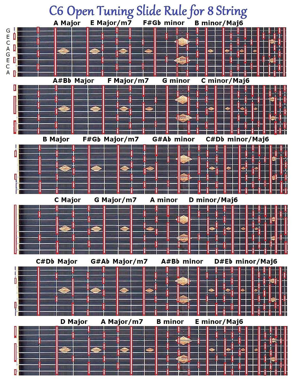 C6 TUNING SLIDE RULE CHART FOR 8 STRING LAP PEDAL STEEL GUITAR GUITARSLIDERULE