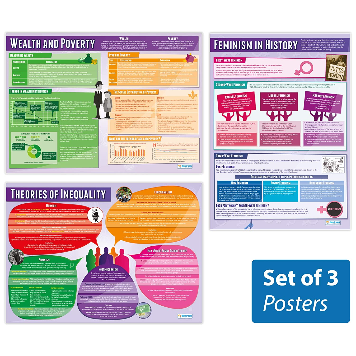 Theories of Crime | Sociology Class Posters Education Charts by Daydream Education Sociology Posters A1 Gloss Paper measuring 850mm x 594mm