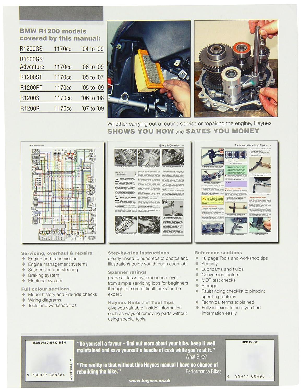 Haynes 4598 Repair And Service Workshop Manual Car Renault Wiring Diagram 2012 Pack Motorbike