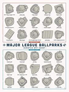 Major League Ballparks Scratch-off Chart