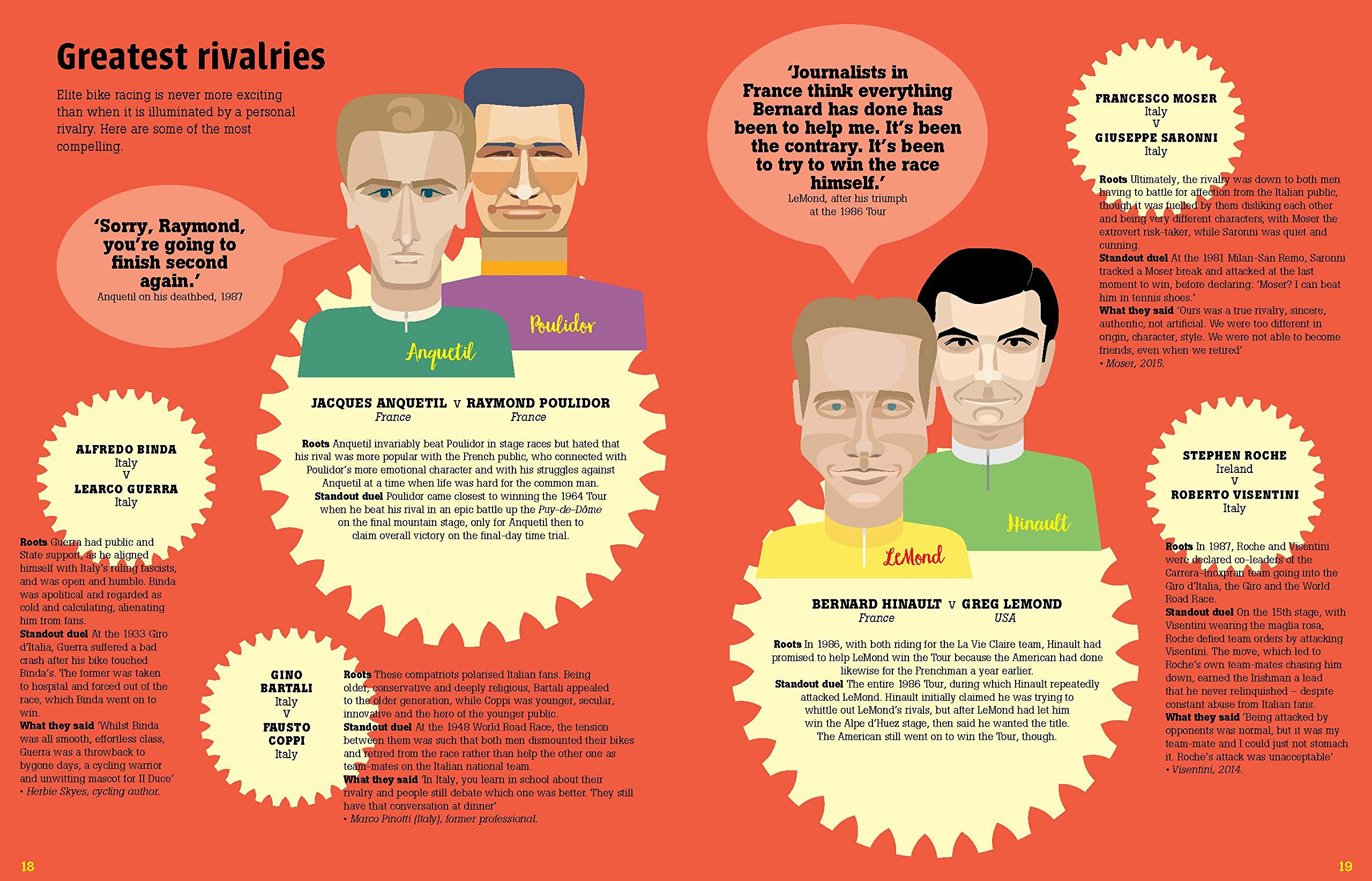 Greatest rivalries in cycling infographic
