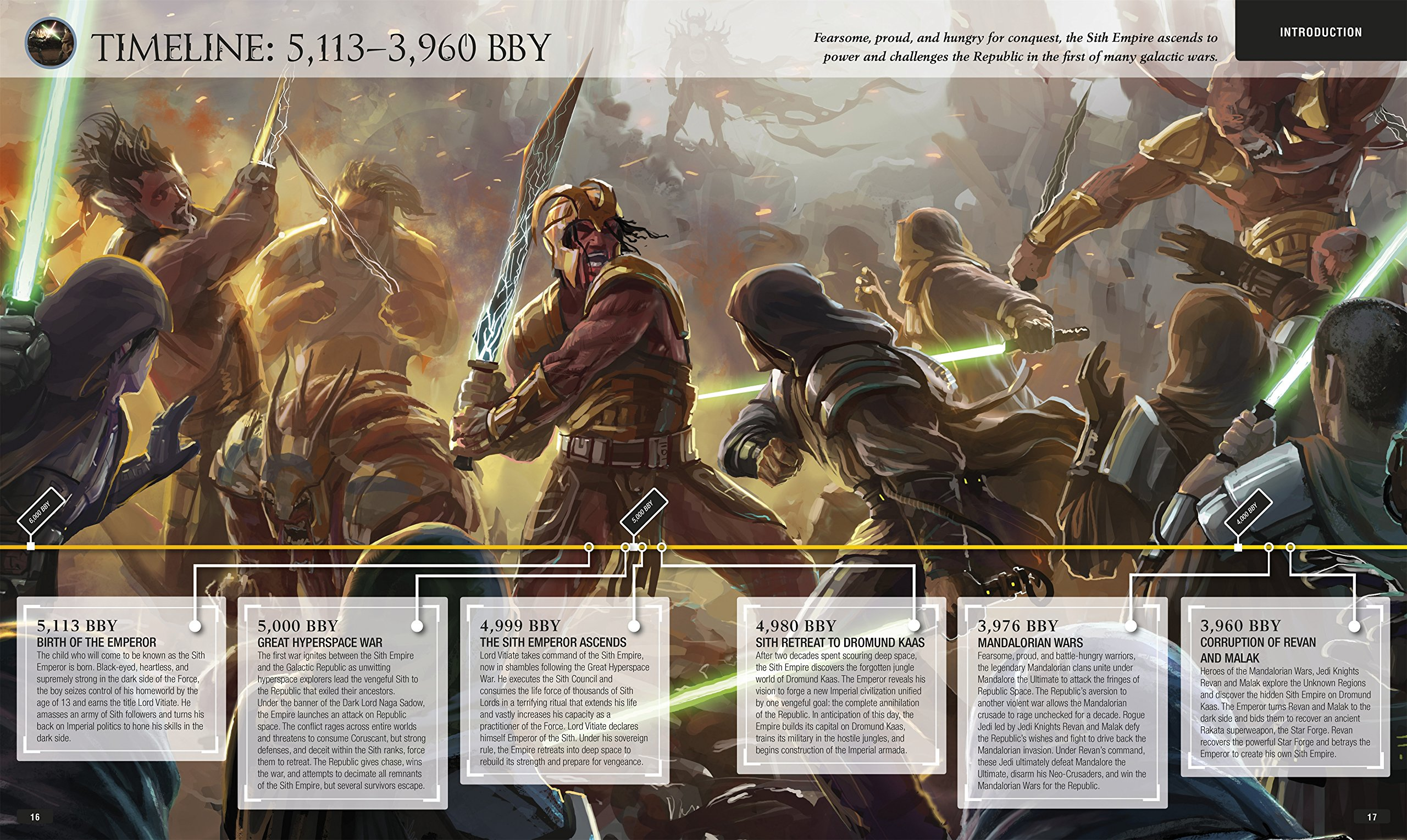 Buy Star Wars The Old Republic Encyclopedia Book Online at Low