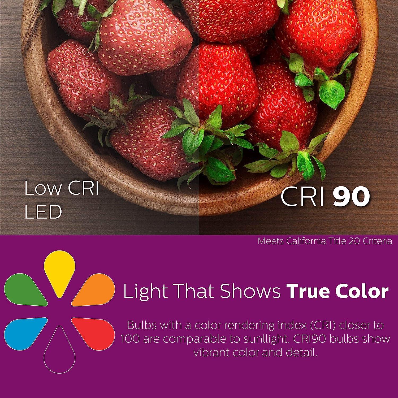Warm Glow 8-Pack 3.8 Watt 2700-Kelvin Philips LED Frosted Glass Dimmable G16.5 Light Bulb: 350-Watt E26 Base