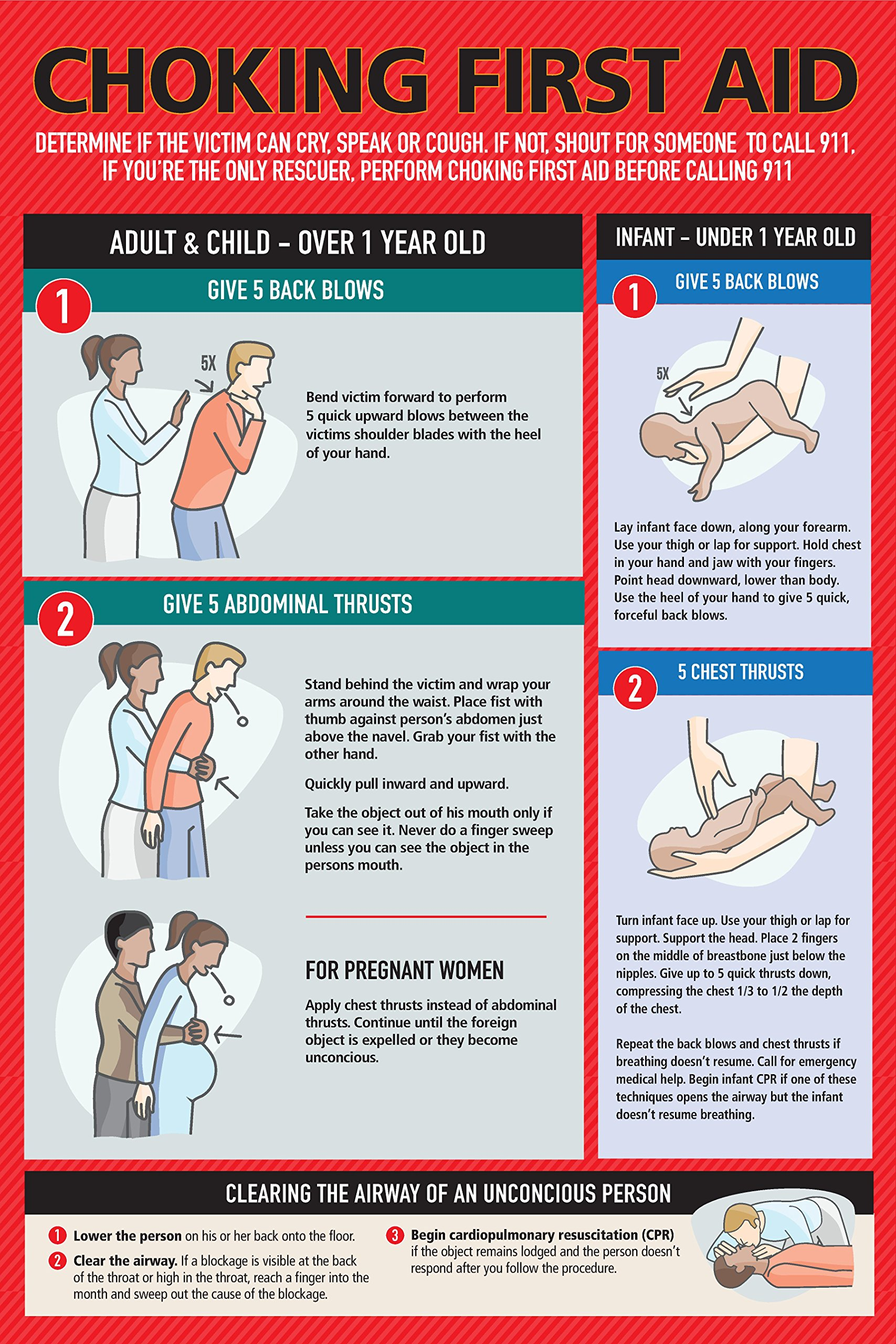 Choking First Aid Poster for Kids and Adults, Infants, Pregnants, 12' x 18'', Laminated