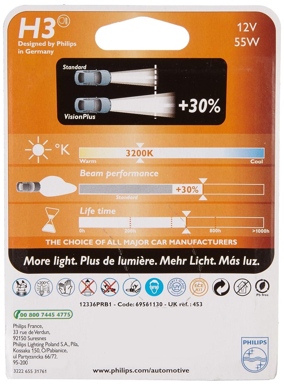Philips 12361B1 Vision confezione singola Lampadina per fanale H9
