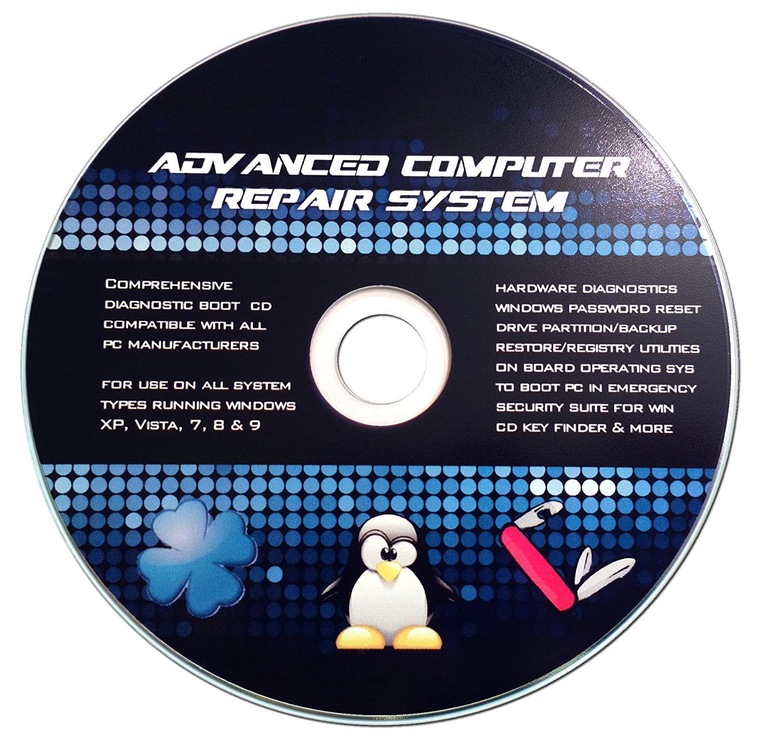 restore windows 7 from backup cd