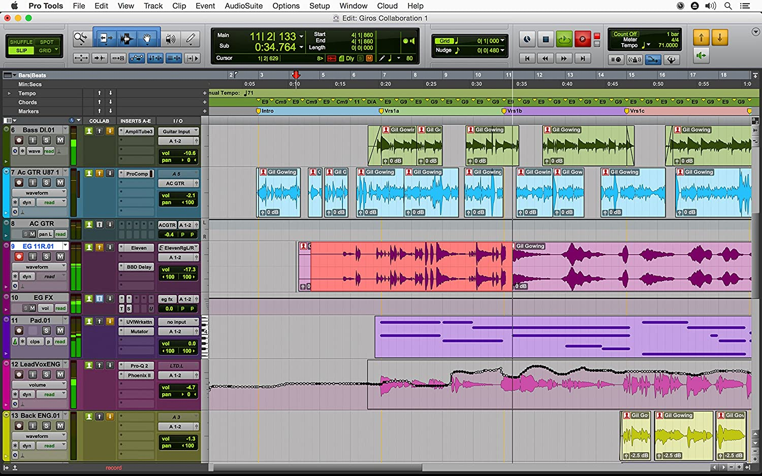 Pro Tools 12 Professional Annual Subscription Avid
