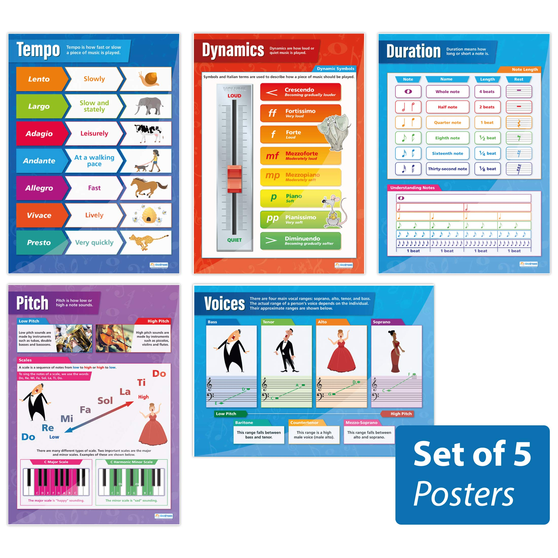 Musical Elements - Set of 5 Music Elements Posters   Music Posters   Gloss Paper Measuring 33'' x 23.5''   Music Charts for The Classroom   Education Charts by Daydream Education by Daydream Education