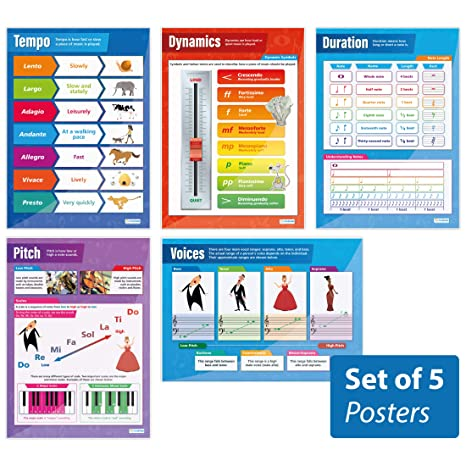 atlas school type POSTER wall chart small size, 15X22.5 inches educational teaching poster laminated WORLD MAP