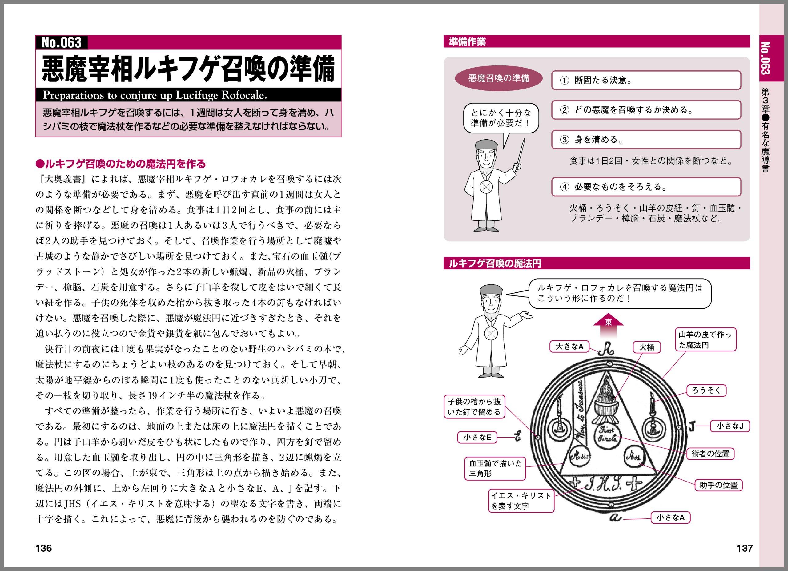 図解 魔導書 (F-Files No.032) |...