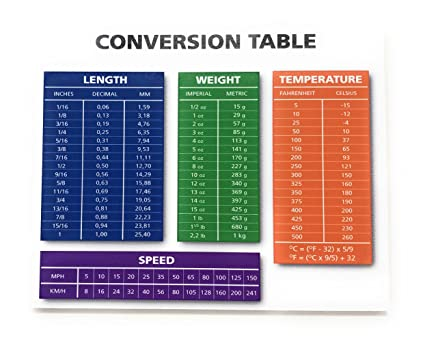 Amazon Conversion Table Length Weight Temp Speed Conversion