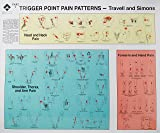 Trigger Points of Pain: Wall Charts