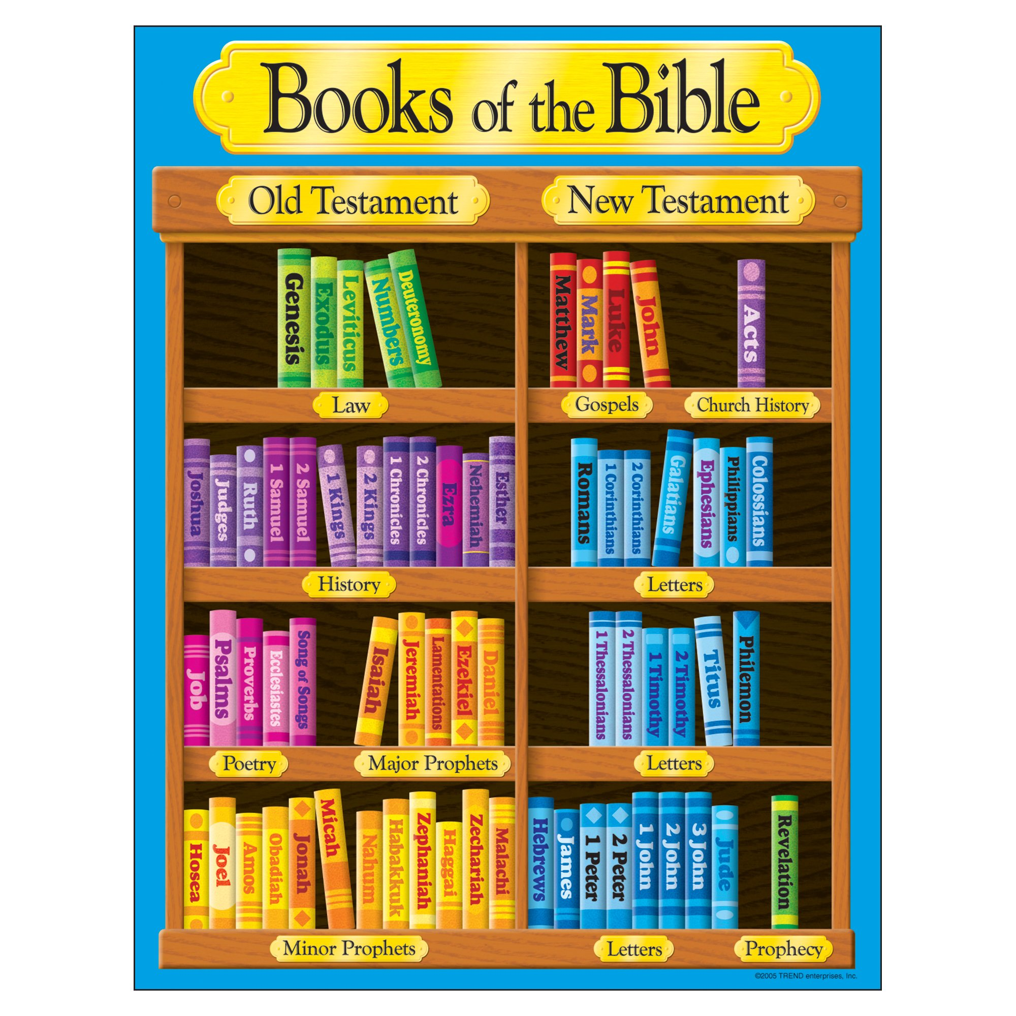 TREND enterprises, Inc. Books of the Bible Learning Chart, 17'' x 22''