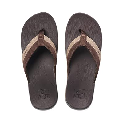 Reef Flip Flop   Sandals