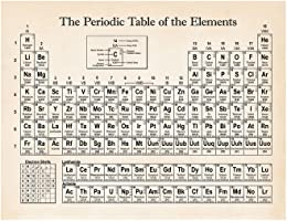 Periodic Table of Elements - Chemistry Teacher Classroom Wall Print