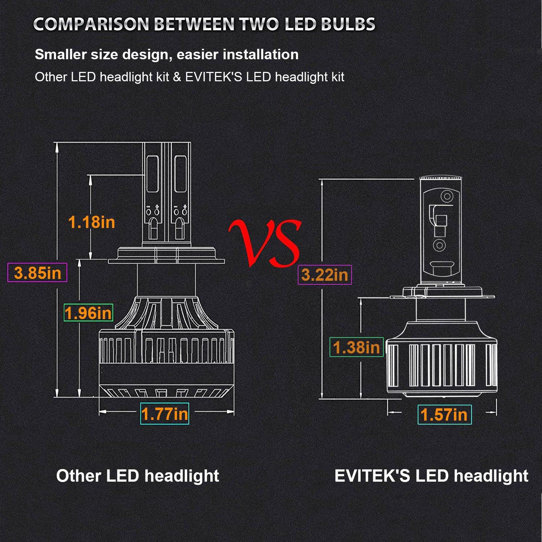 Amazon.com: Automotive LED Headlights Bulbs H4 9003 by EVITEK, Hi/Lo ...