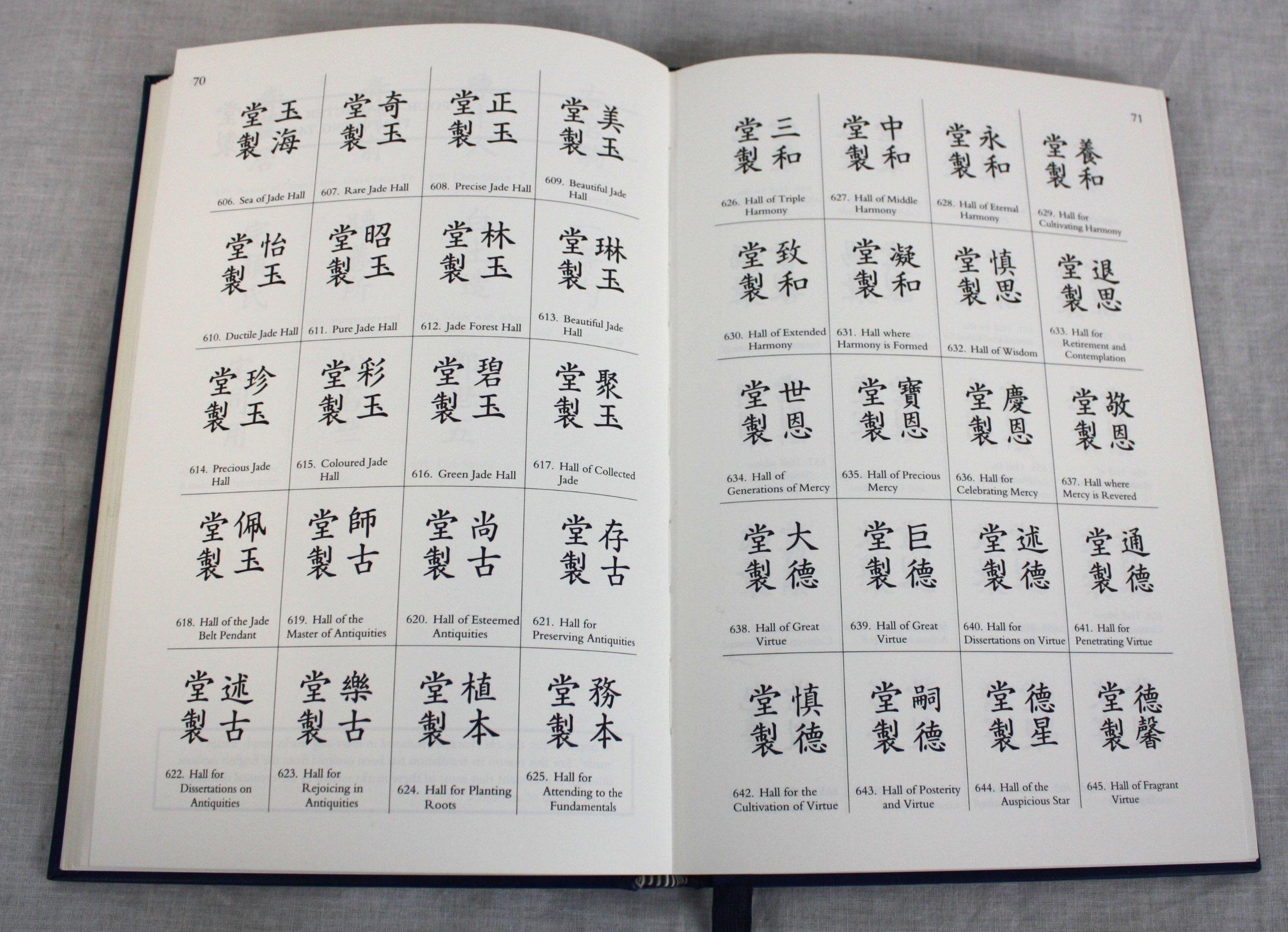 Of on chinese handbook the ceramics marks Identifying Marks