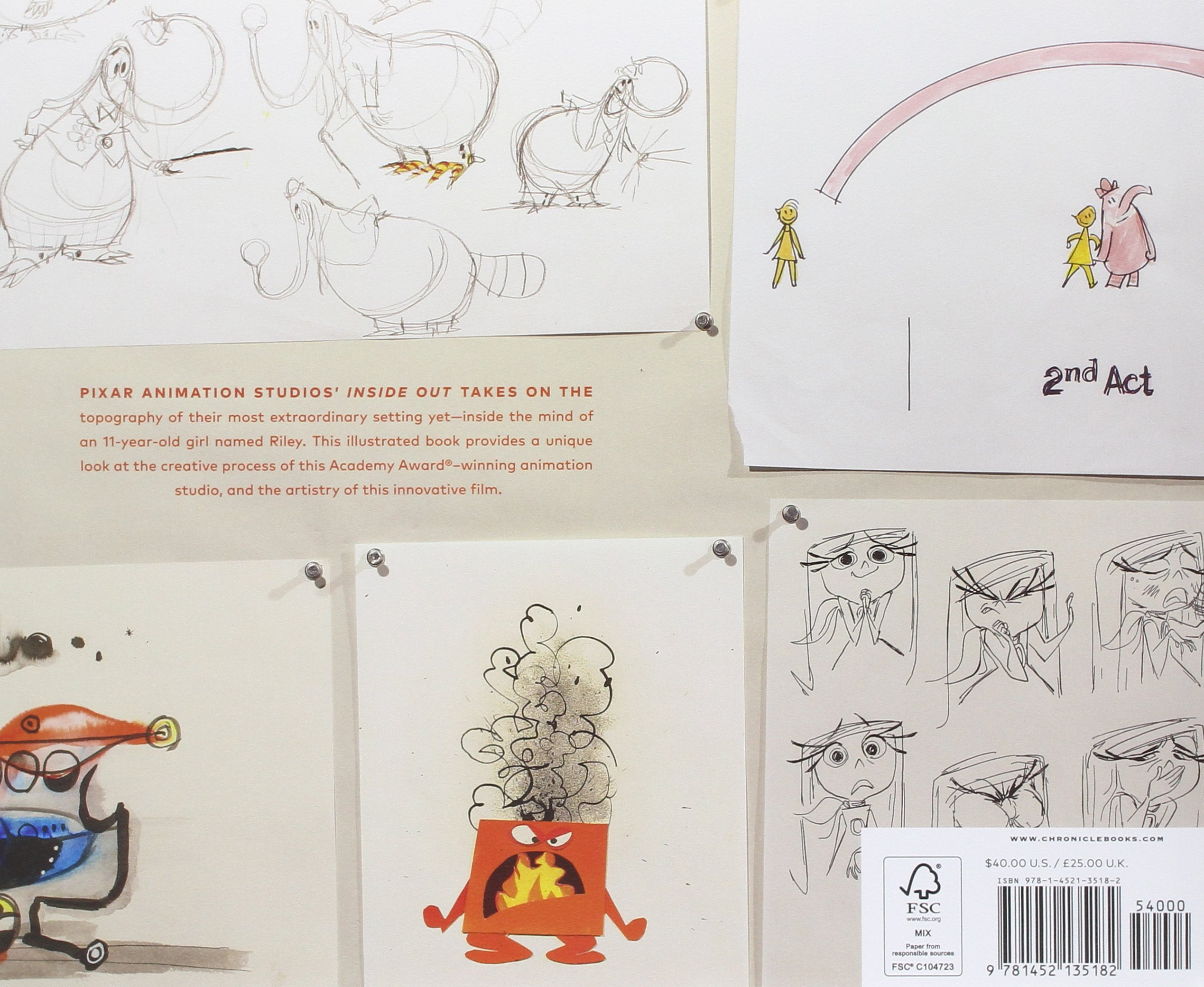 The Creative Process Illustrated Pdf